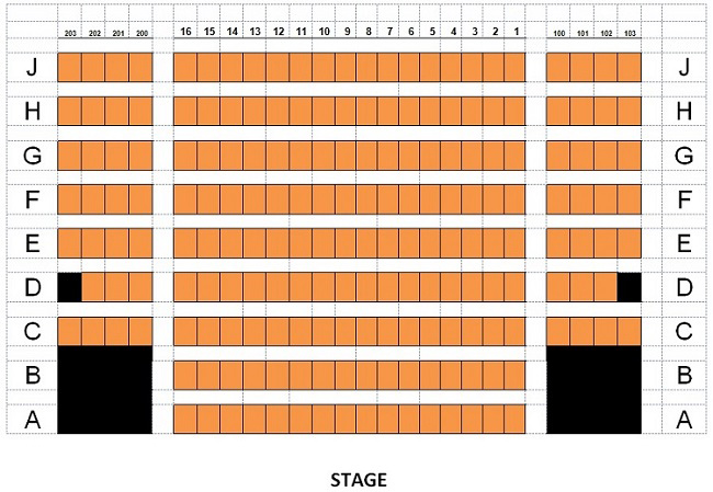 Mainstage Diagram