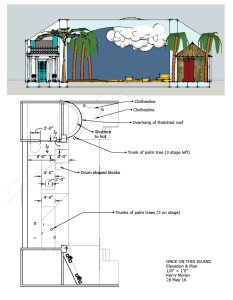 Once on This Elevation scenic design